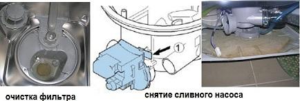 чистка фильтра посудомоечной машины