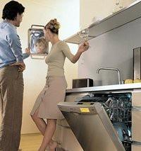 функции посудомоек