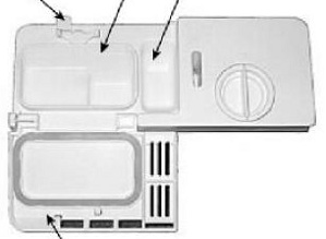 крышка для загрузки моющего средства в посудомоечную машину