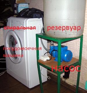 подключение посудомоечная машины без водопровода