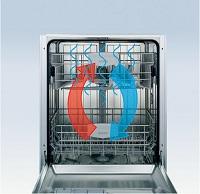 сушка посуды в посудомоечной машине