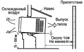 условия установки оконного кондиционера