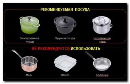 рекомендуемая посуда для варочной поверхности