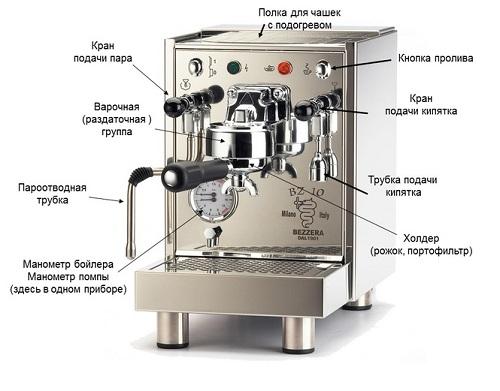 навороченная рожковая кофемашина