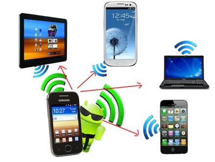 smartfon-kak-tochka-dostupa