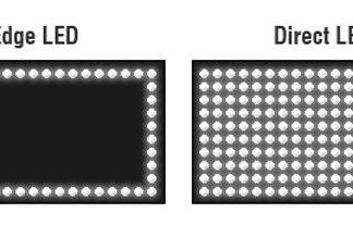 led vs full led