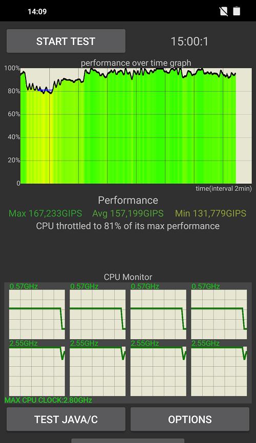 тротлинг процессора qualcomm snapdragon 845