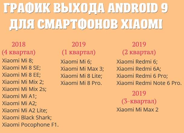 обновление android 9 на телефонах xiaomi
