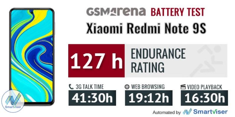 Результаты тестирования автономности Redmi Note 9s